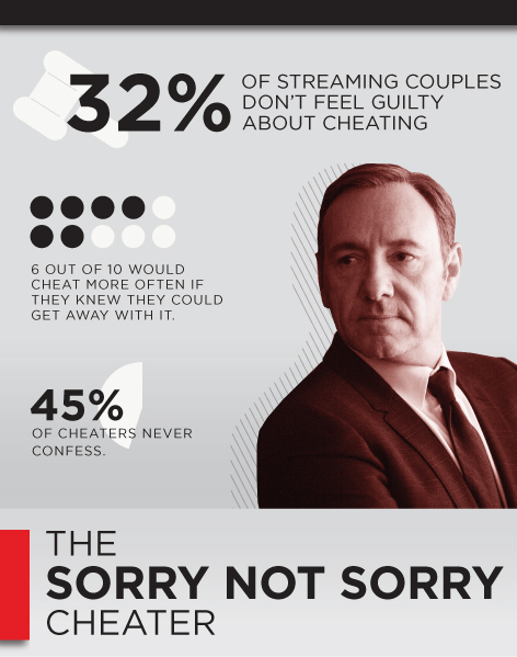 CheatingProfile_TheSorryNotSorryCheater_FrankUnderwood